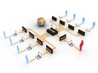 virtuelles privates netzwerk